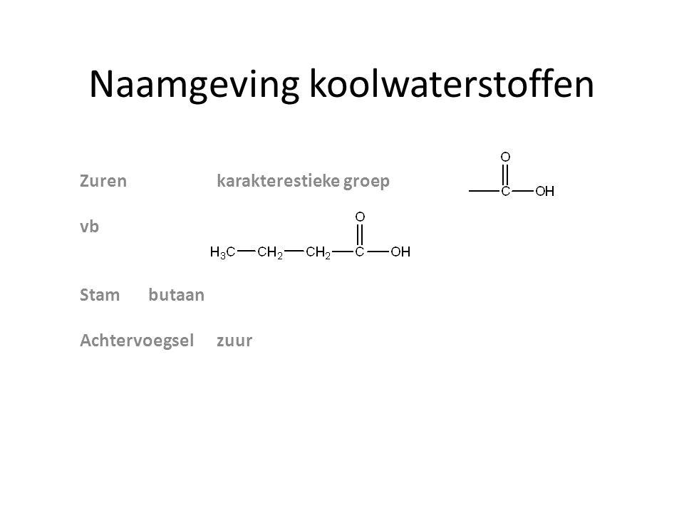 Naamgeving koolwaterstoffen Zurenkarakterestieke groep vb Stambutaan Achtervoegsel zuur butaanzuur