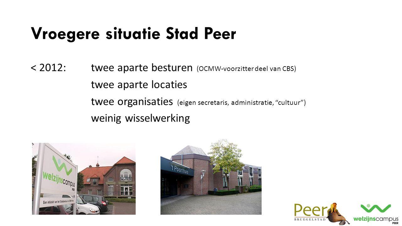 Vroegere situatie Stad Peer < 2012:twee aparte besturen (OCMW-voorzitter deel van CBS) twee aparte locaties twee organisaties (eigen secretaris, admin