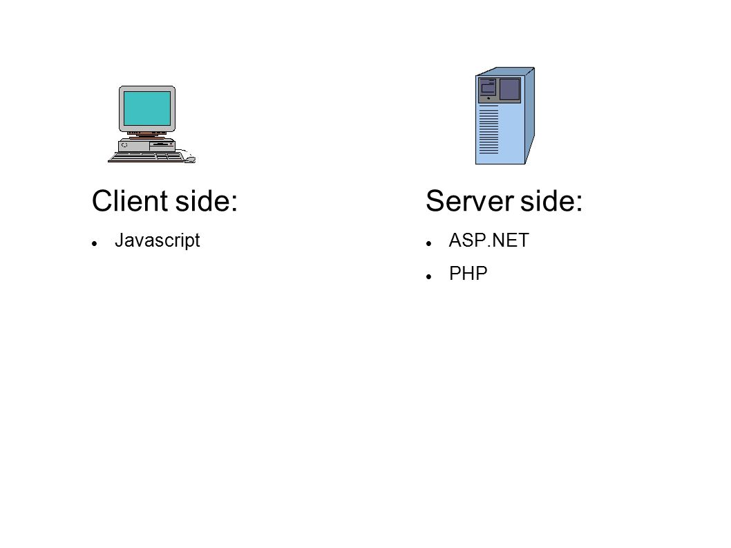 Client side: Javascript Server side: ASP.NET PHP
