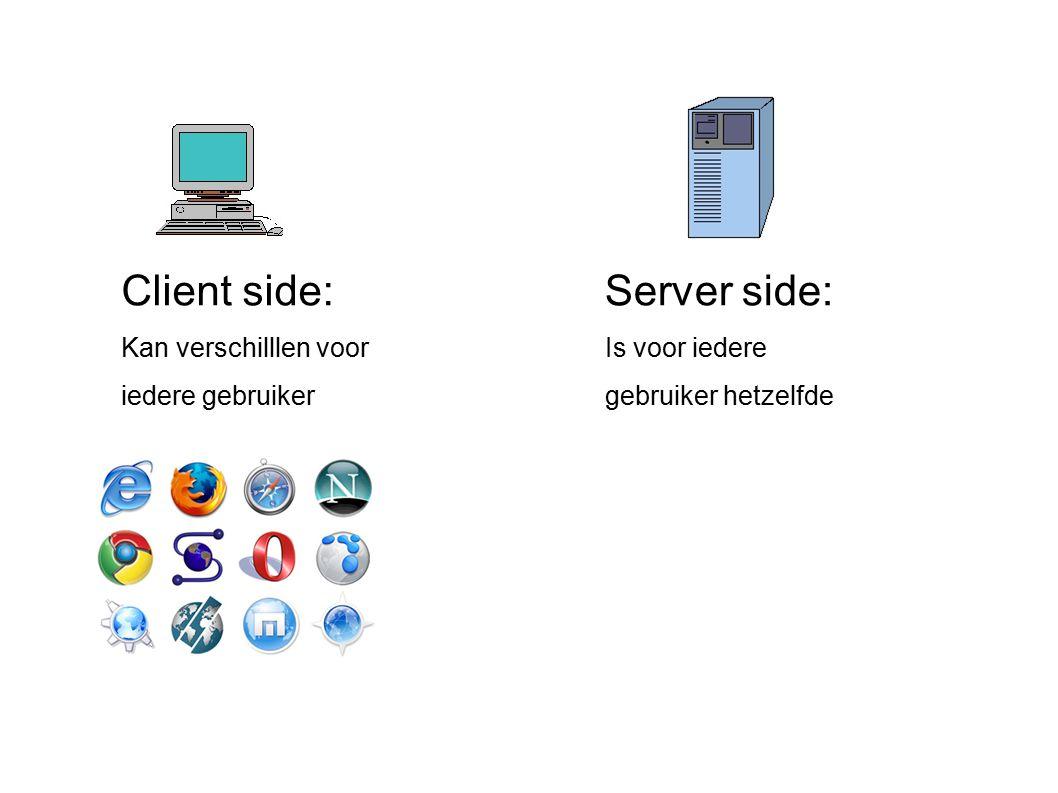 Client side: Kan verschilllen voor iedere gebruiker Server side: Is voor iedere gebruiker hetzelfde