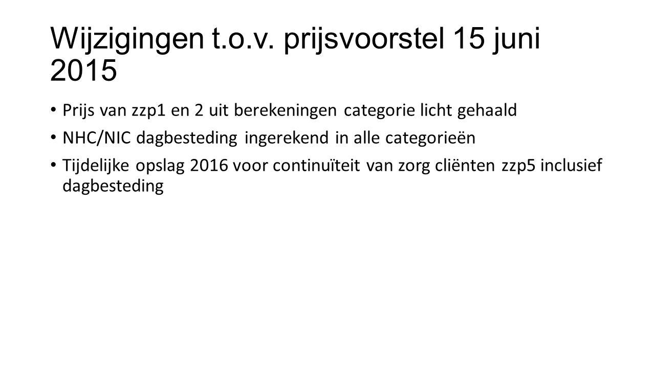 Wijzigingen t.o.v. prijsvoorstel 15 juni 2015 Prijs van zzp1 en 2 uit berekeningen categorie licht gehaald NHC/NIC dagbesteding ingerekend in alle cat