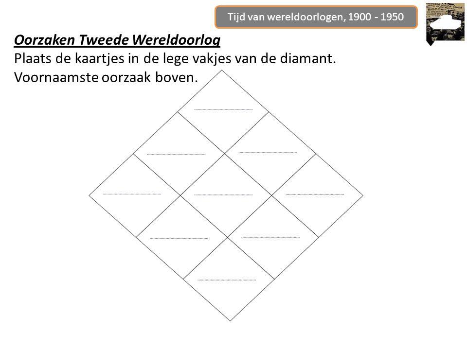 Tijd van wereldoorlogen, 1900 - 1950 Oorzaken Tweede Wereldoorlog Plaats de kaartjes in de lege vakjes van de diamant. Voornaamste oorzaak boven.