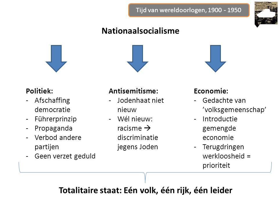 Tijd van wereldoorlogen, 1900 - 1950 Nationaalsocialisme Politiek: -Afschaffing democratie -Führerprinzip -Propaganda -Verbod andere partijen -Geen ve
