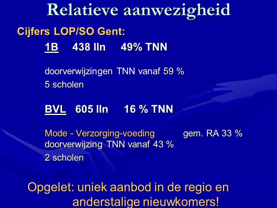 Relatieve aanwezigheid Cijfers LOP/SO Gent: 1B438 lln 49% TNN 59 % doorverwijzingen TNN vanaf 59 % 5 scholen BVL 605 lln 16 % TNN Mode - Verzorging-vo