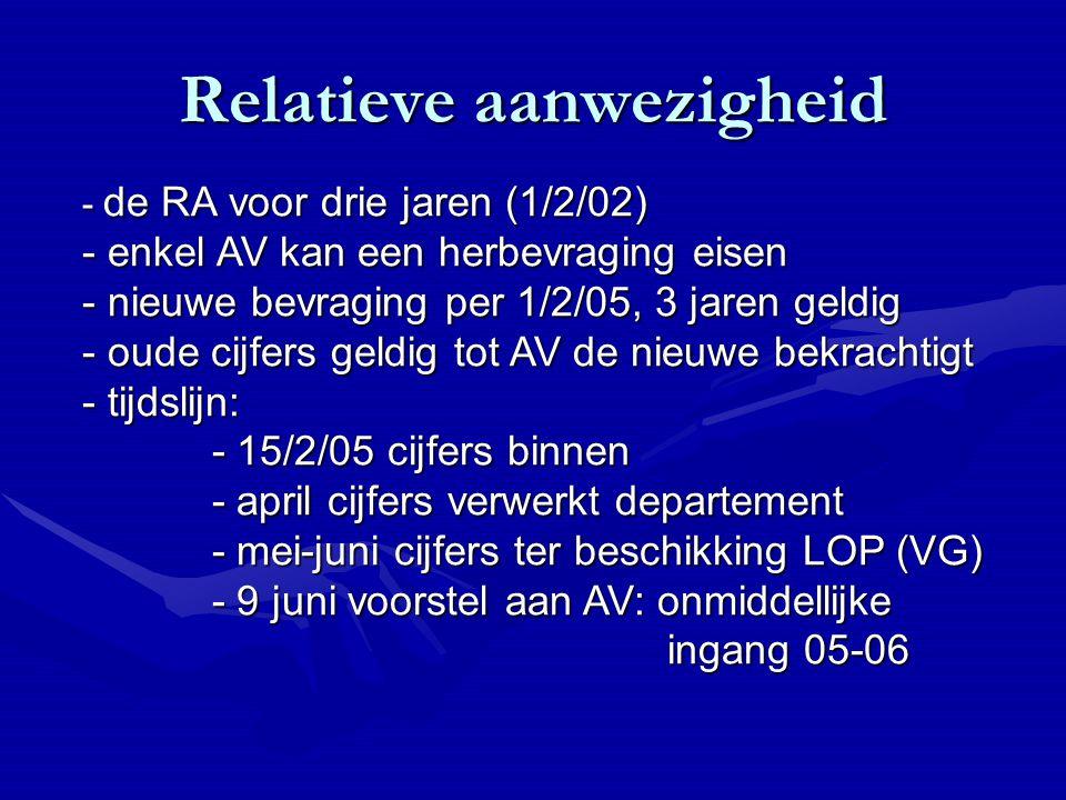 Relatieve aanwezigheid - de RA voor drie jaren (1/2/02) - enkel AV kan een herbevraging eisen - nieuwe bevraging per 1/2/05, 3 jaren geldig - oude cijfers geldig tot AV de nieuwe bekrachtigt - tijdslijn: - 15/2/05 cijfers binnen - 15/2/05 cijfers binnen - april cijfers verwerkt departement - april cijfers verwerkt departement - mei-juni cijfers ter beschikking LOP (VG) - mei-juni cijfers ter beschikking LOP (VG) - 9 juni voorstel aan AV: onmiddellijke - 9 juni voorstel aan AV: onmiddellijke ingang 05-06 ingang 05-06