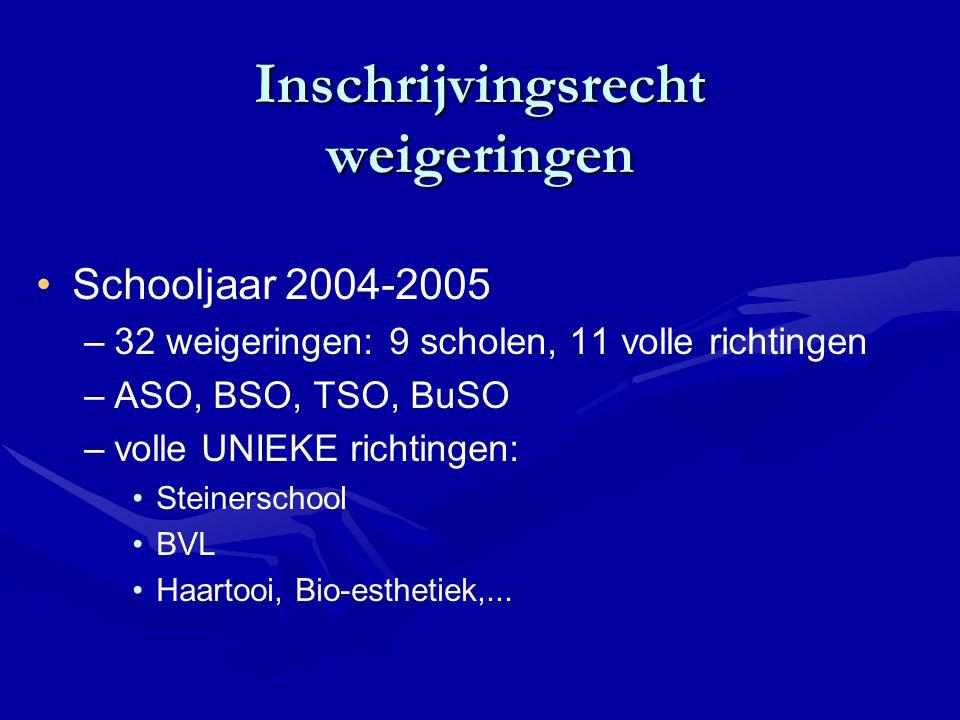 Inschrijvingsrecht weigeringen Schooljaar 2004-2005 – –32 weigeringen: 9 scholen, 11 volle richtingen – –ASO, BSO, TSO, BuSO – –volle UNIEKE richtinge