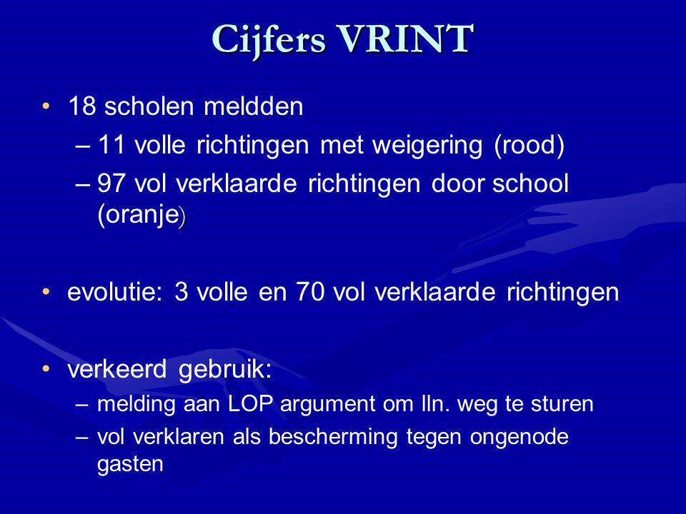 Cijfers VRINT 18 scholen meldden – –11 volle richtingen met weigering (rood) – ) –97 vol verklaarde richtingen door school (oranje ) evolutie: 3 volle
