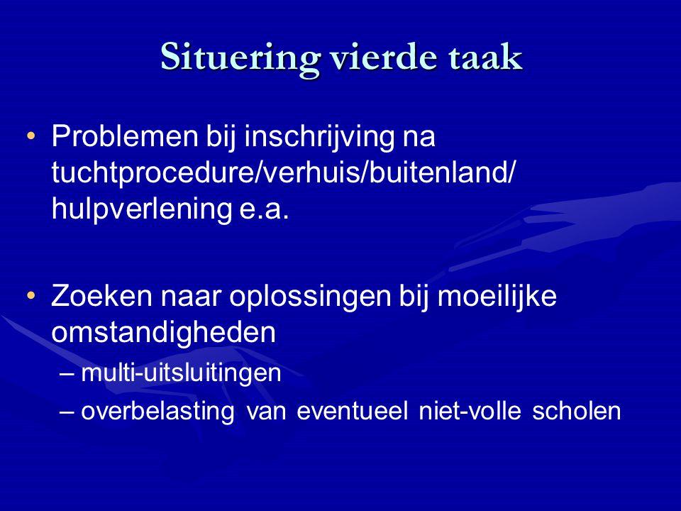 Situering vierde taak Problemen bij inschrijving na tuchtprocedure/verhuis/buitenland/ hulpverlening e.a.