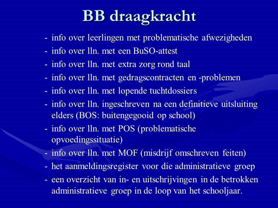 BB draagkracht - -info over leerlingen met problematische afwezigheden - -info over lln.