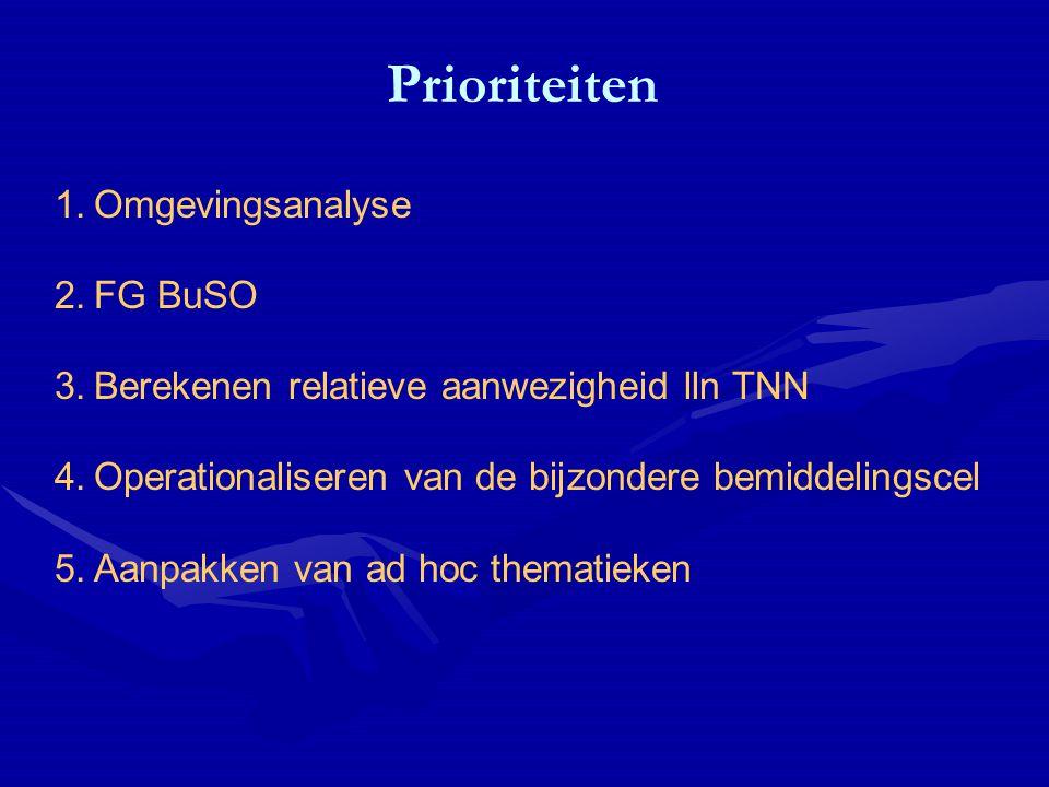 Prioriteiten 1.Omgevingsanalyse 2.FG BuSO 3.Berekenen relatieve aanwezigheid lln TNN 4.Operationaliseren van de bijzondere bemiddelingscel 5.Aanpakken van ad hoc thematieken