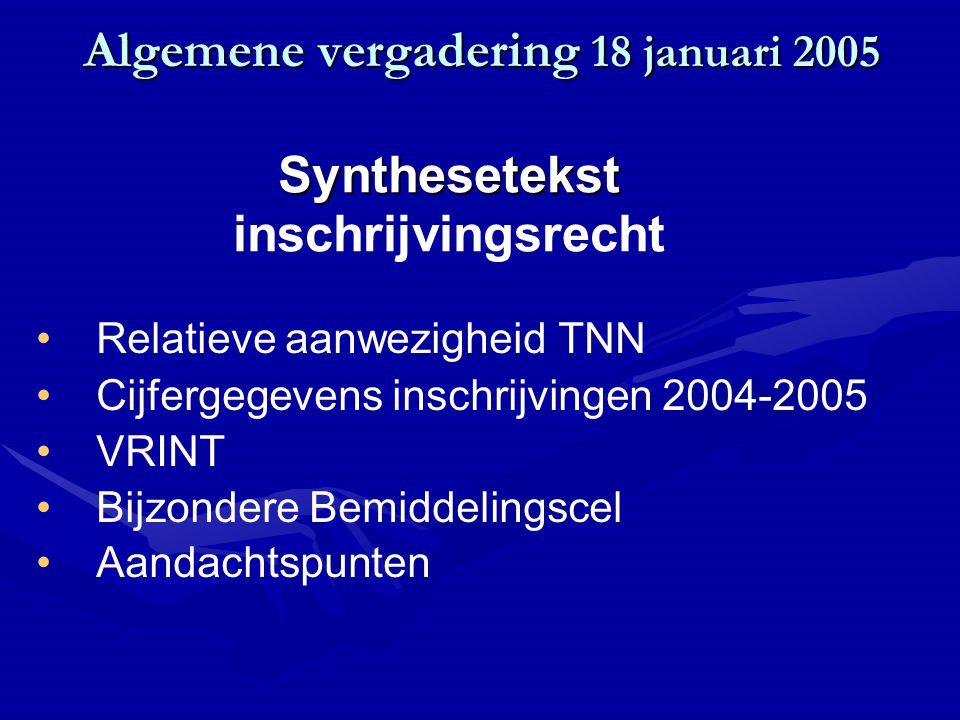Algemene vergadering 18 januari 2005 Relatieve aanwezigheid TNN Cijfergegevens inschrijvingen 2004-2005 VRINT Bijzondere Bemiddelingscel Aandachtspunten Synthesetekst Synthesetekst inschrijvingsrecht