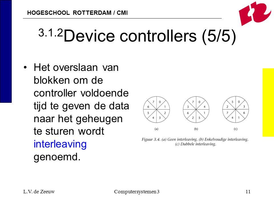 HOGESCHOOL ROTTERDAM / CMI L.V. de ZeeuwComputersystemen 311 3.1.2 Device controllers (5/5) Het overslaan van blokken om de controller voldoende tijd