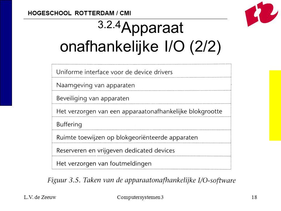 HOGESCHOOL ROTTERDAM / CMI L.V. de ZeeuwComputersystemen 318 3.2.4 Apparaat onafhankelijke I/O (2/2)