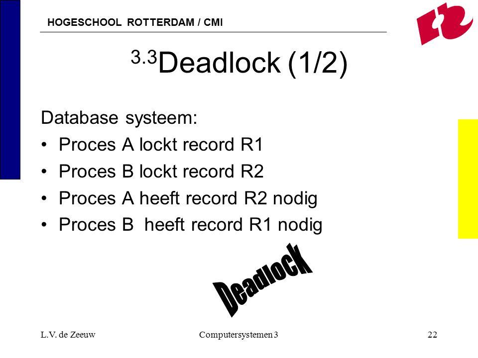 HOGESCHOOL ROTTERDAM / CMI L.V. de ZeeuwComputersystemen 322 3.3 Deadlock (1/2) Database systeem: Proces A lockt record R1 Proces B lockt record R2 Pr