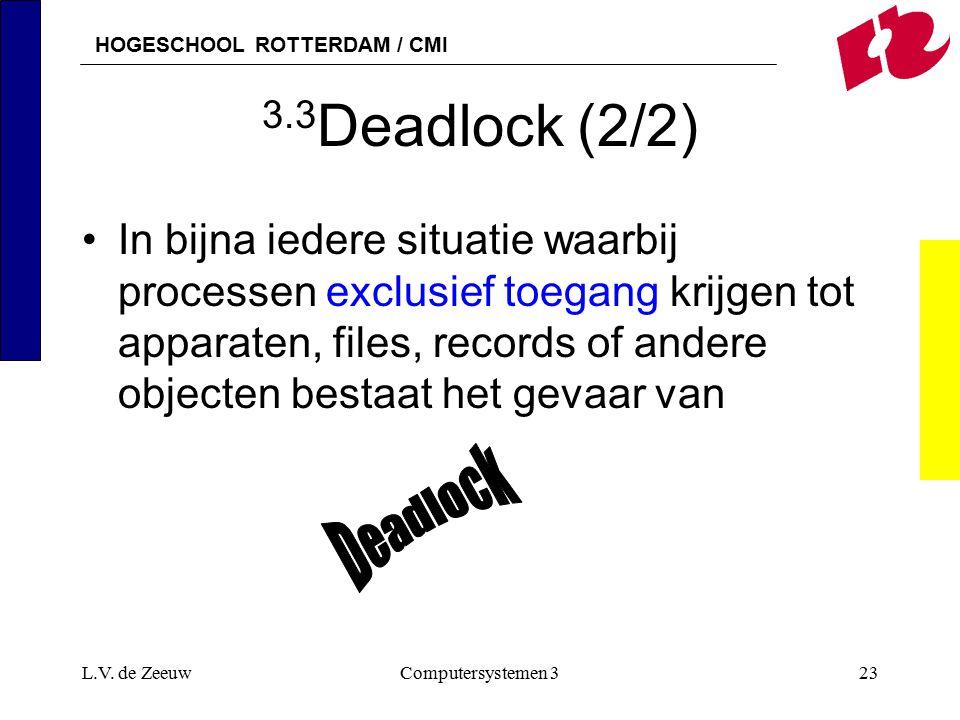 HOGESCHOOL ROTTERDAM / CMI L.V. de ZeeuwComputersystemen 323 3.3 Deadlock (2/2) In bijna iedere situatie waarbij processen exclusief toegang krijgen t