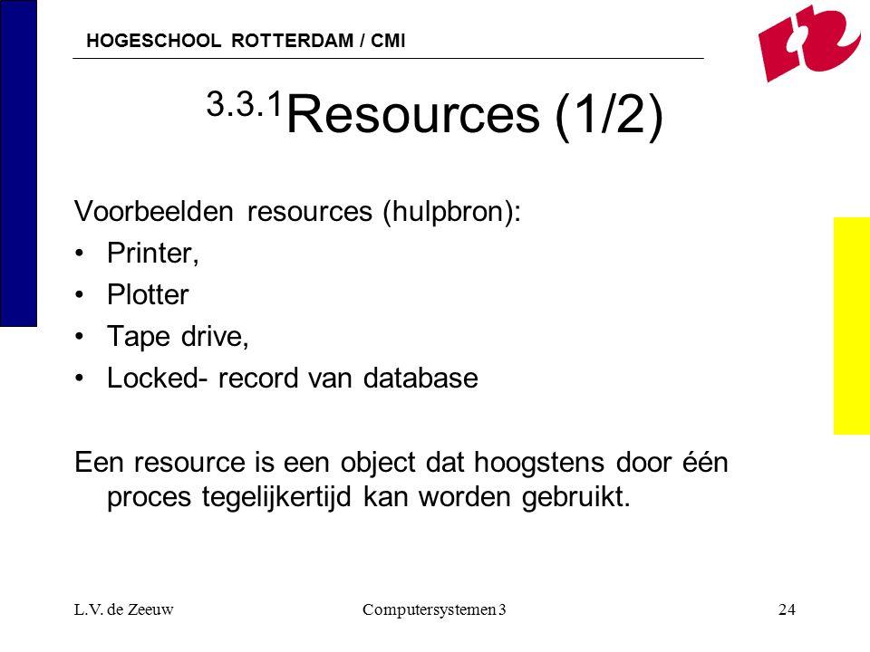 HOGESCHOOL ROTTERDAM / CMI L.V. de ZeeuwComputersystemen 324 3.3.1 Resources (1/2) Voorbeelden resources (hulpbron): Printer, Plotter Tape drive, Lock