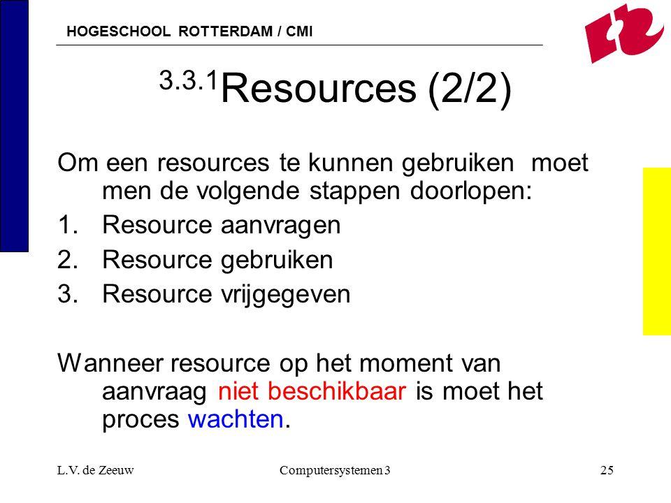 HOGESCHOOL ROTTERDAM / CMI L.V. de ZeeuwComputersystemen 325 3.3.1 Resources (2/2) Om een resources te kunnen gebruiken moet men de volgende stappen d