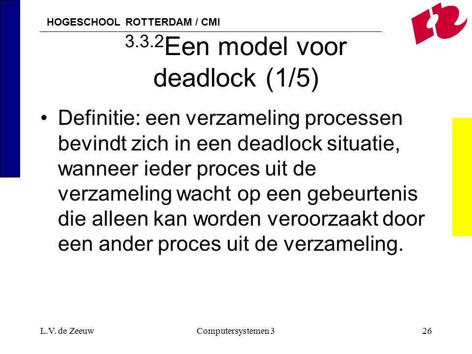 HOGESCHOOL ROTTERDAM / CMI L.V. de ZeeuwComputersystemen 326 3.3.2 Een model voor deadlock (1/5) Definitie: een verzameling processen bevindt zich in