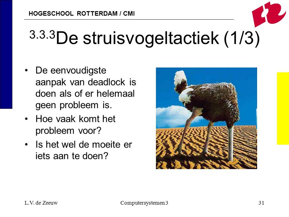 HOGESCHOOL ROTTERDAM / CMI L.V. de ZeeuwComputersystemen 331 3.3.3 De struisvogeltactiek (1/3) De eenvoudigste aanpak van deadlock is doen als of er h