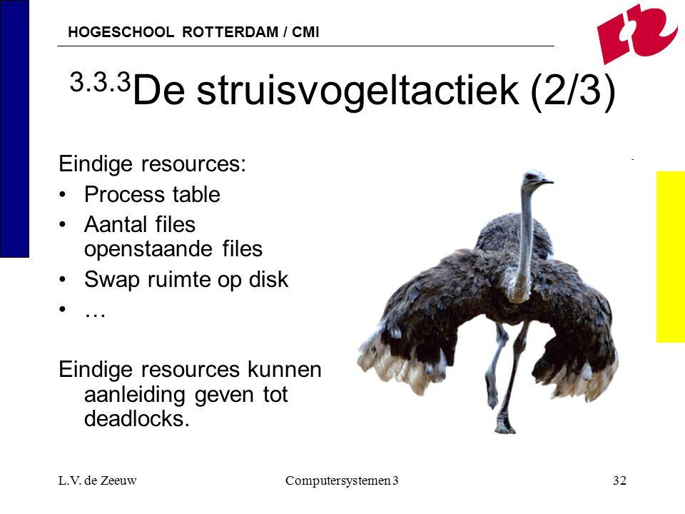 HOGESCHOOL ROTTERDAM / CMI L.V. de ZeeuwComputersystemen 332 3.3.3 De struisvogeltactiek (2/3) Eindige resources: Process table Aantal files openstaan
