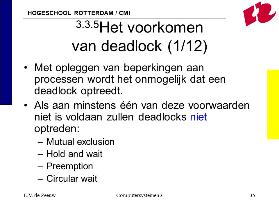 HOGESCHOOL ROTTERDAM / CMI L.V. de ZeeuwComputersystemen 335 3.3.5 Het voorkomen van deadlock (1/12) Met opleggen van beperkingen aan processen wordt