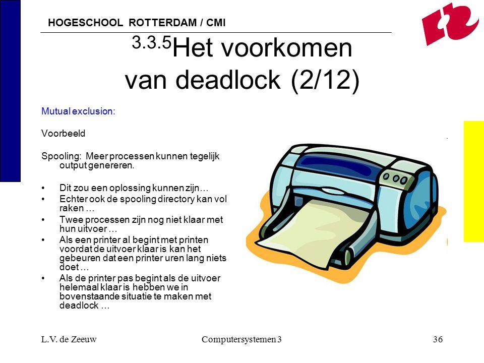 HOGESCHOOL ROTTERDAM / CMI L.V. de ZeeuwComputersystemen 336 3.3.5 Het voorkomen van deadlock (2/12) Mutual exclusion: Voorbeeld Spooling: Meer proces
