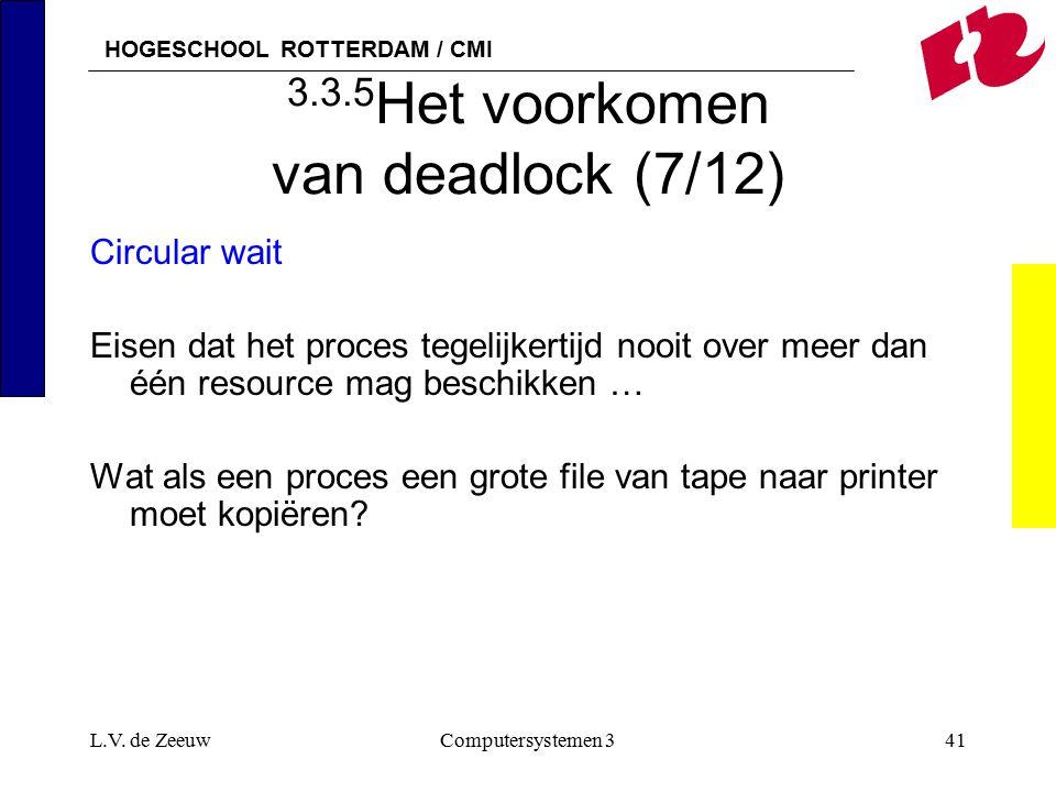 HOGESCHOOL ROTTERDAM / CMI L.V. de ZeeuwComputersystemen 341 3.3.5 Het voorkomen van deadlock (7/12) Circular wait Eisen dat het proces tegelijkertijd