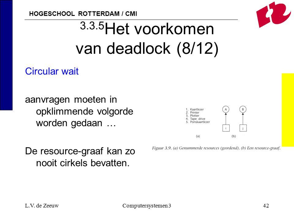 HOGESCHOOL ROTTERDAM / CMI L.V. de ZeeuwComputersystemen 342 3.3.5 Het voorkomen van deadlock (8/12) Circular wait aanvragen moeten in opklimmende vol