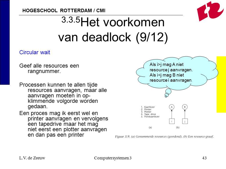 HOGESCHOOL ROTTERDAM / CMI L.V. de ZeeuwComputersystemen 343 3.3.5 Het voorkomen van deadlock (9/12) Circular wait Geef alle resources een rangnummer.