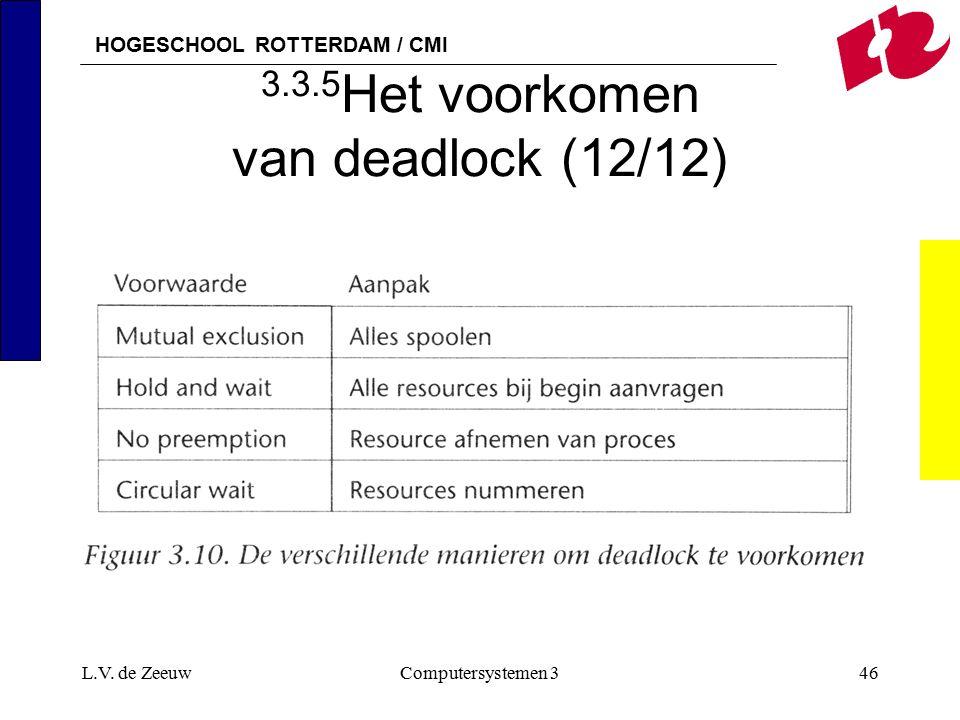 HOGESCHOOL ROTTERDAM / CMI L.V. de ZeeuwComputersystemen 346 3.3.5 Het voorkomen van deadlock (12/12)