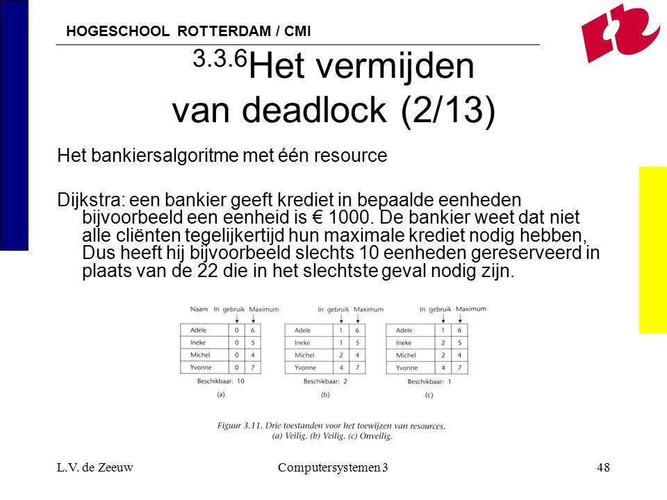 HOGESCHOOL ROTTERDAM / CMI L.V. de ZeeuwComputersystemen 348 3.3.6 Het vermijden van deadlock (2/13) Het bankiersalgoritme met één resource Dijkstra: