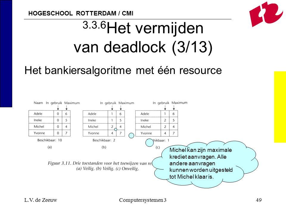 HOGESCHOOL ROTTERDAM / CMI L.V. de ZeeuwComputersystemen 349 3.3.6 Het vermijden van deadlock (3/13) Het bankiersalgoritme met één resource Michel kan