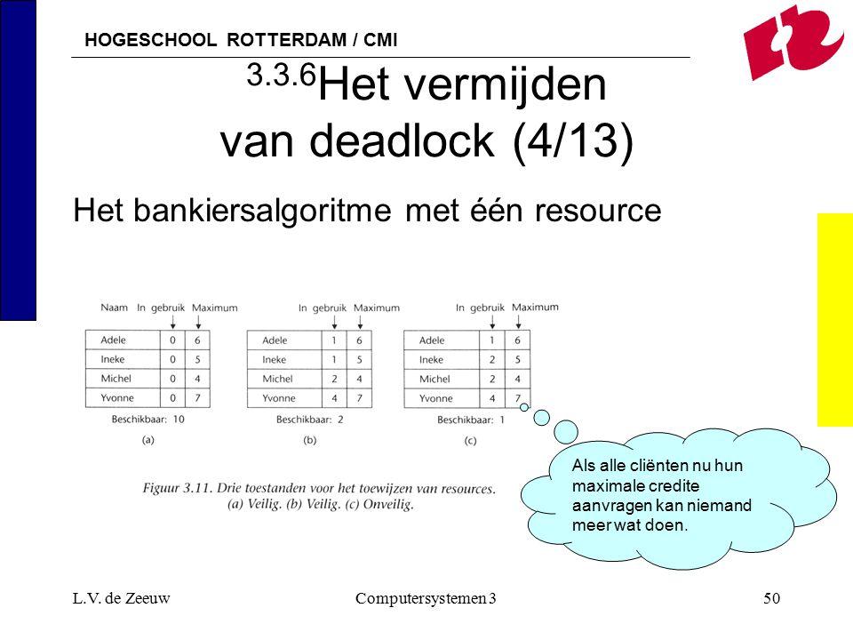 HOGESCHOOL ROTTERDAM / CMI L.V. de ZeeuwComputersystemen 350 3.3.6 Het vermijden van deadlock (4/13) Het bankiersalgoritme met één resource Als alle c