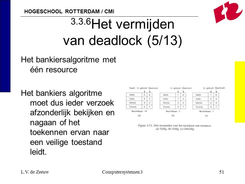 HOGESCHOOL ROTTERDAM / CMI L.V. de ZeeuwComputersystemen 351 3.3.6 Het vermijden van deadlock (5/13) Het bankiersalgoritme met één resource Het bankie