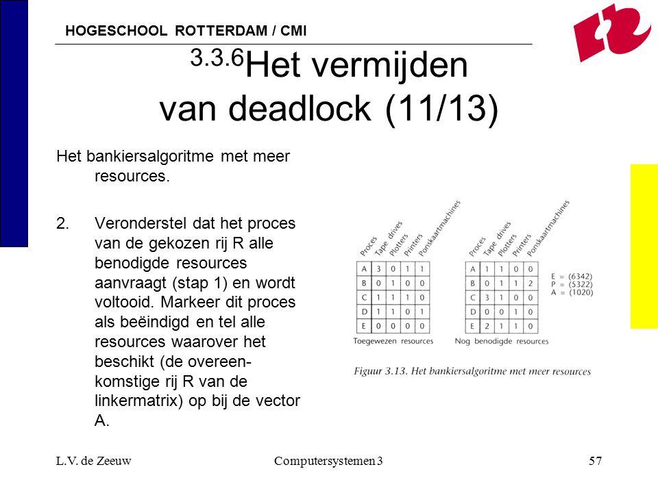 HOGESCHOOL ROTTERDAM / CMI L.V. de ZeeuwComputersystemen 357 3.3.6 Het vermijden van deadlock (11/13) Het bankiersalgoritme met meer resources. 2.Vero