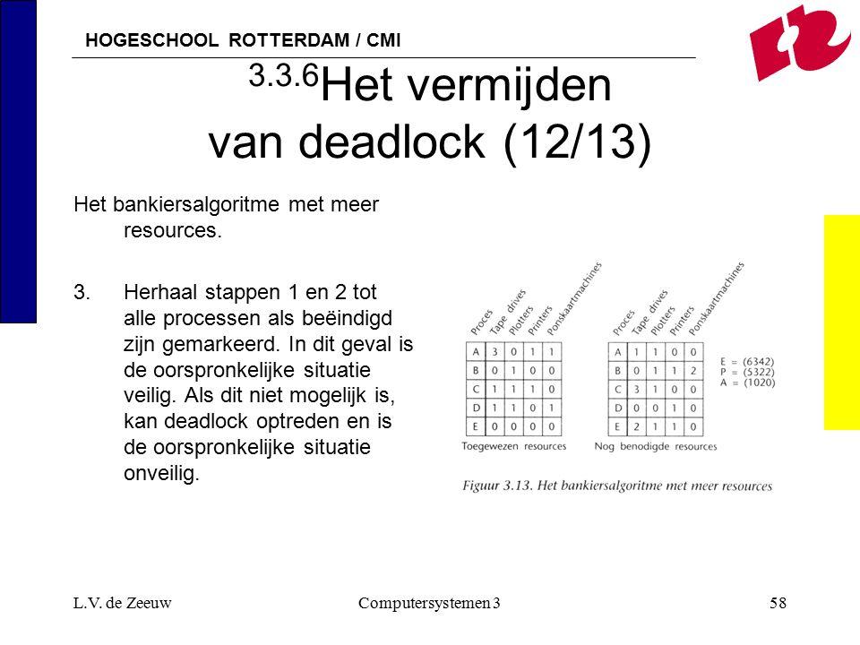 HOGESCHOOL ROTTERDAM / CMI L.V. de ZeeuwComputersystemen 358 3.3.6 Het vermijden van deadlock (12/13) Het bankiersalgoritme met meer resources. 3.Herh