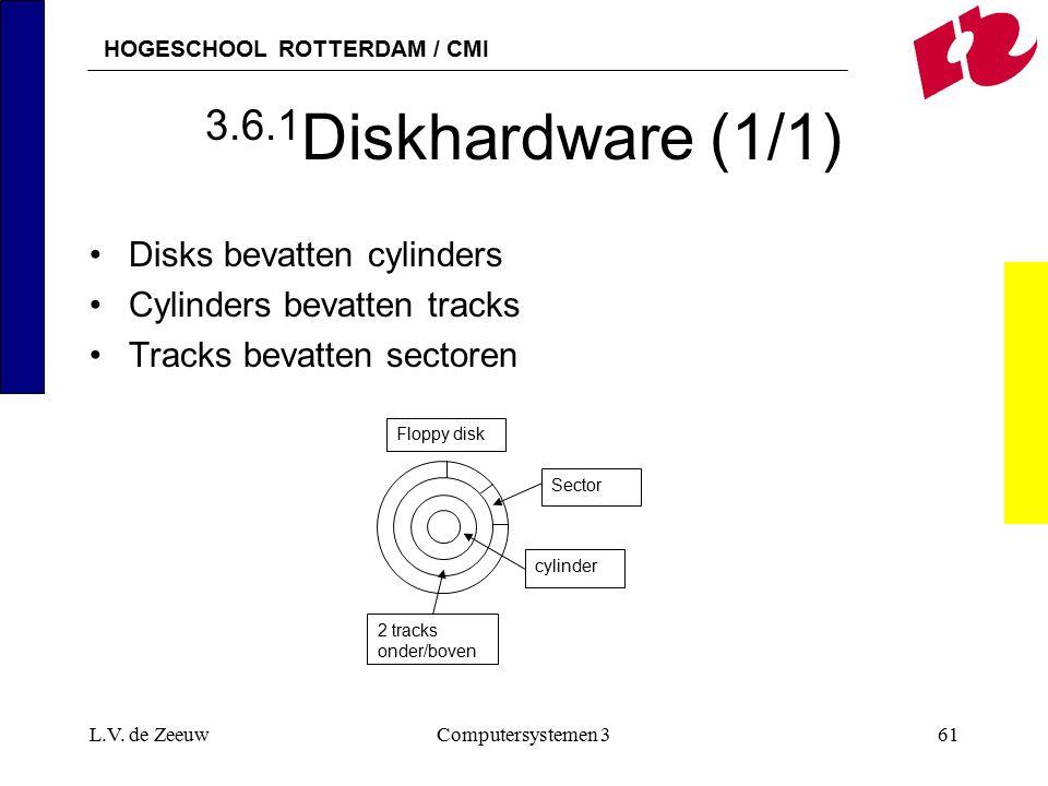 HOGESCHOOL ROTTERDAM / CMI L.V. de ZeeuwComputersystemen 361 3.6.1 Diskhardware (1/1) Disks bevatten cylinders Cylinders bevatten tracks Tracks bevatt