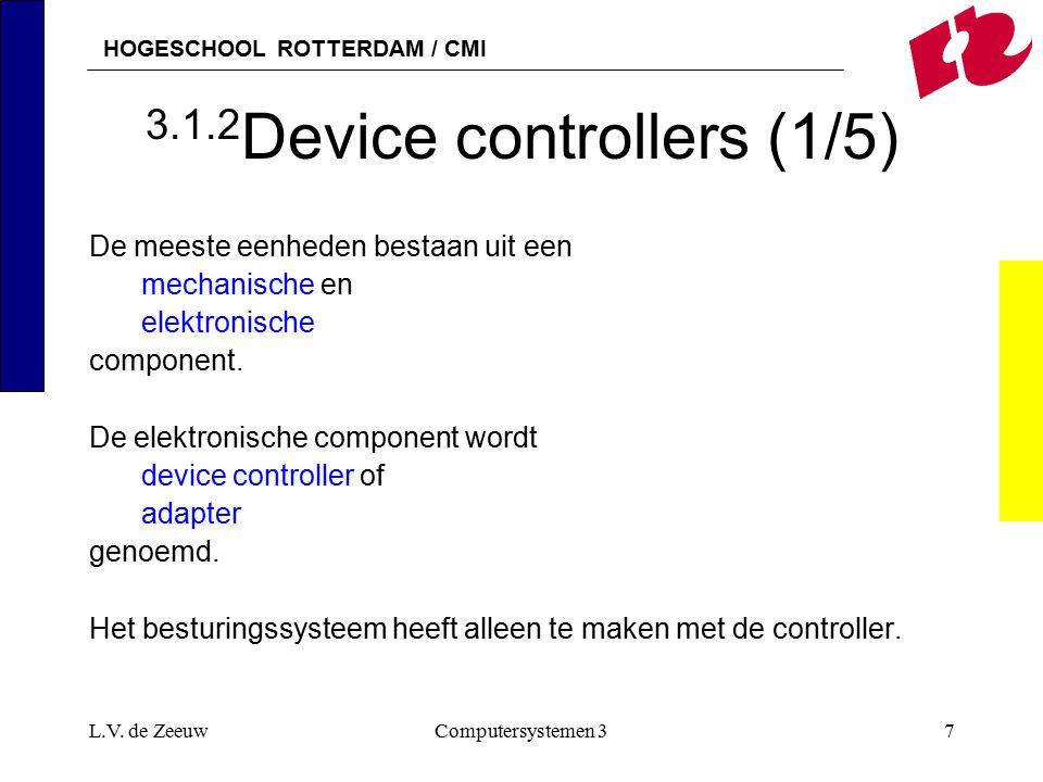 HOGESCHOOL ROTTERDAM / CMI L.V. de ZeeuwComputersystemen 37 3.1.2 Device controllers (1/5) De meeste eenheden bestaan uit een mechanische en elektroni