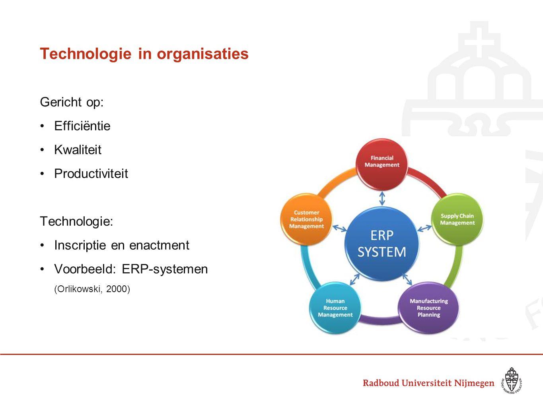 Technologie en arbeidsorganisatie: Task pool model (Batenburg, Benders & Steijn, 2002) Technical System Task Pool Organization Concept JobsPerformance QWL