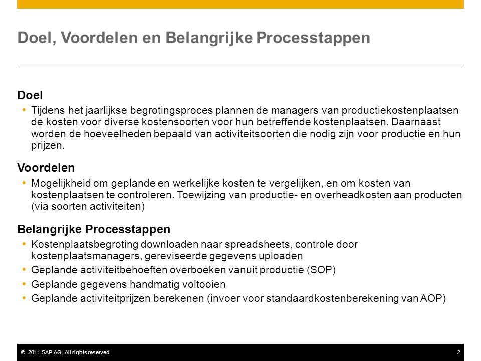 ©2011 SAP AG. All rights reserved.2 Doel, Voordelen en Belangrijke Processtappen Doel  Tijdens het jaarlijkse begrotingsproces plannen de managers va