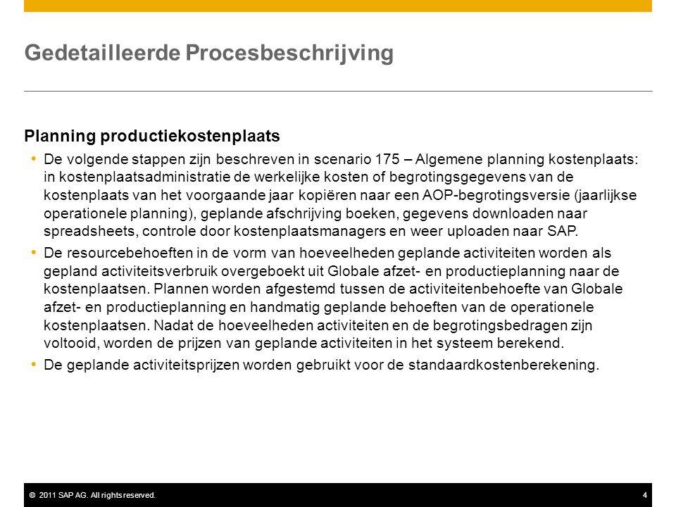 ©2011 SAP AG. All rights reserved.4 Gedetailleerde Procesbeschrijving Planning productiekostenplaats  De volgende stappen zijn beschreven in scenario