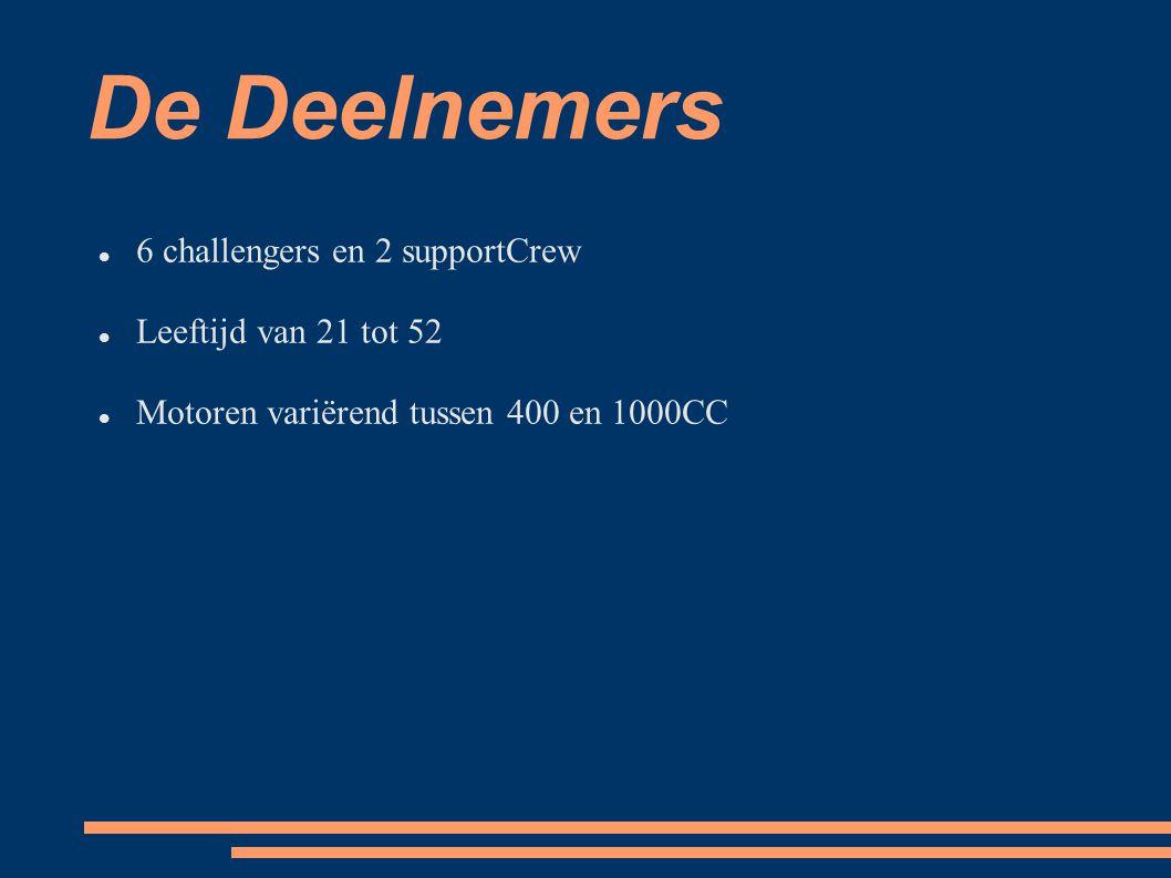 De Deelnemers 6 challengers en 2 supportCrew Leeftijd van 21 tot 52 Motoren variërend tussen 400 en 1000CC