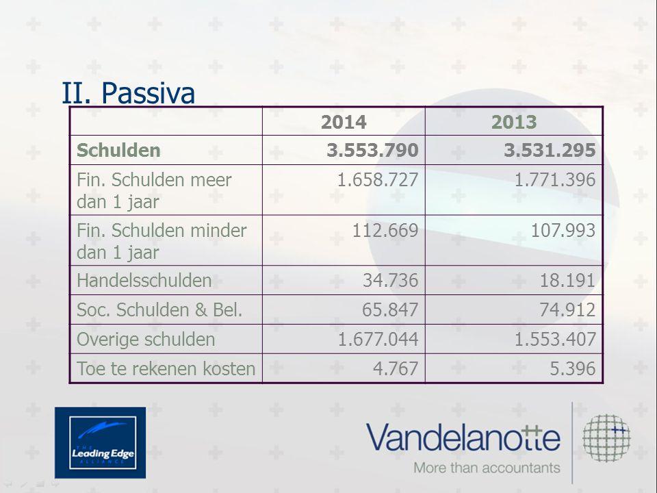 II. Passiva 20142013 Schulden3.553.7903.531.295 Fin.