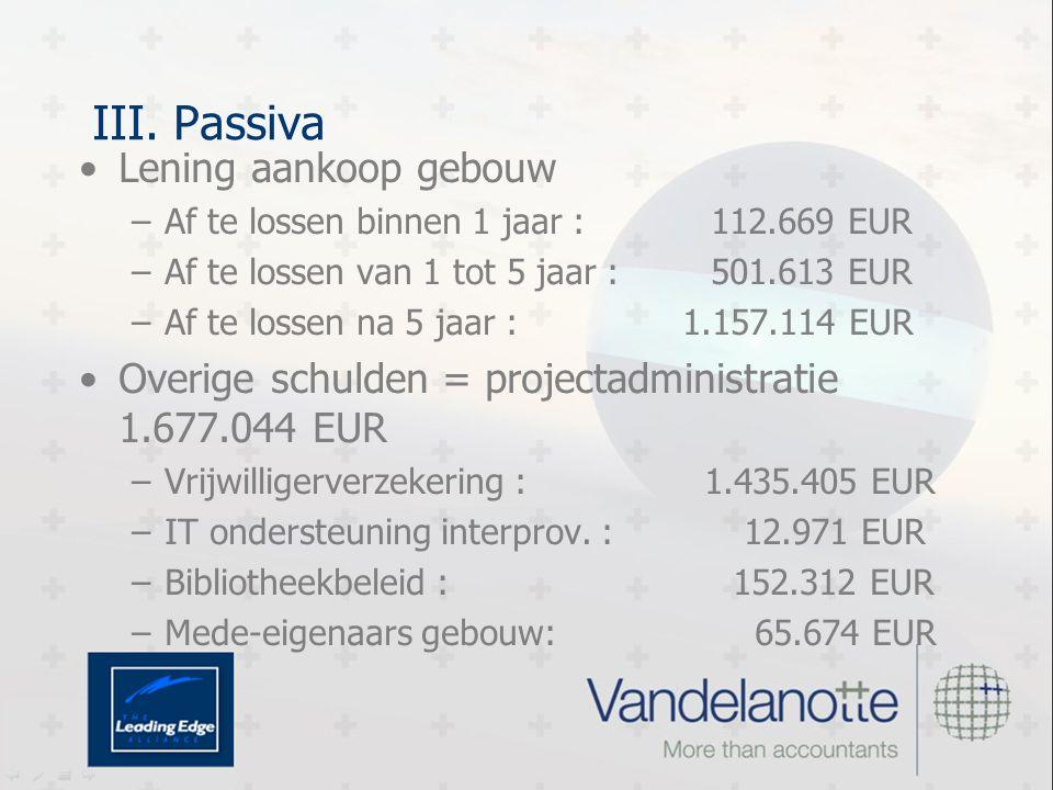 III. Passiva Lening aankoop gebouw –Af te lossen binnen 1 jaar :112.669 EUR –Af te lossen van 1 tot 5 jaar :501.613 EUR –Af te lossen na 5 jaar : 1.15