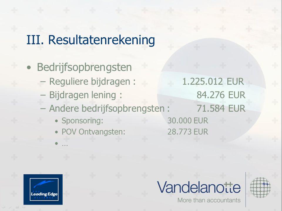 III. Resultatenrekening Bedrijfsopbrengsten –Reguliere bijdragen : 1.225.012 EUR –Bijdragen lening : 84.276 EUR –Andere bedrijfsopbrengsten : 71.584 E