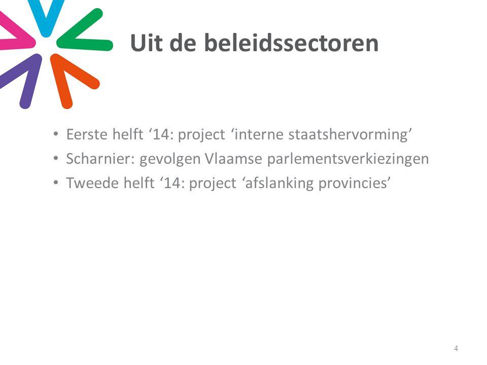 Opstart 'Kenniscentrum milieu' Met aandacht voor 3 prioriteiten: handhaving, klimaat, biodiversiteit 15 Startdag Interprovinciaal kenniscentrum milieu, 9 februari 2014, provinciehuis Leuven