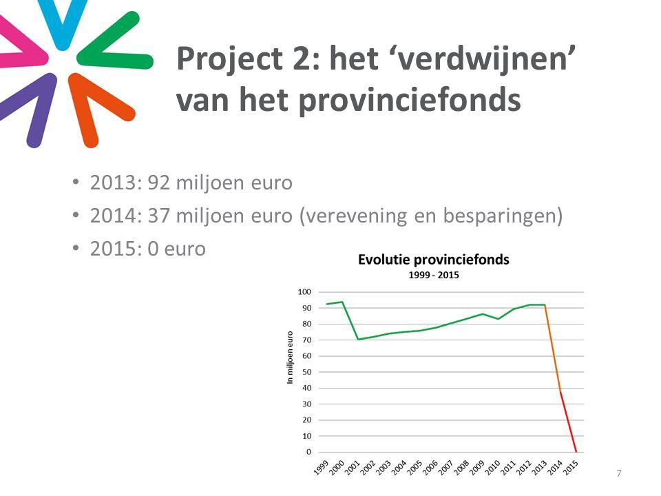 Project 3: VVP-memorandum 'wie doet wat het best?' (VL.