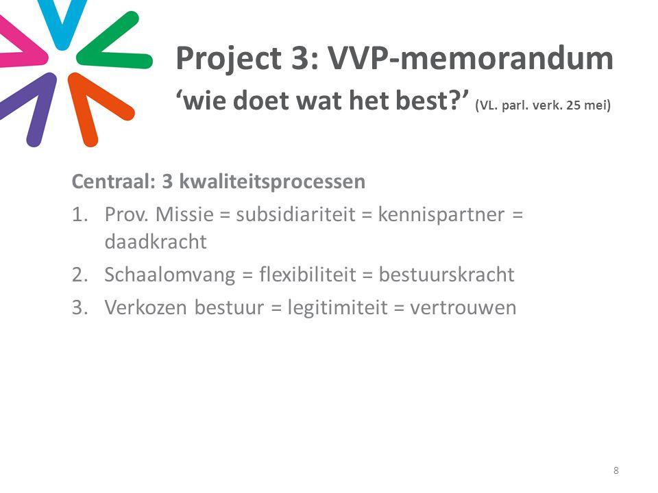 Project 4: 'afslanking van de provincies' Vlaamse regering en de 'afslanking van de provincies' Zie slottoespraak van VVP-voorzitter Marc Vandeput 9
