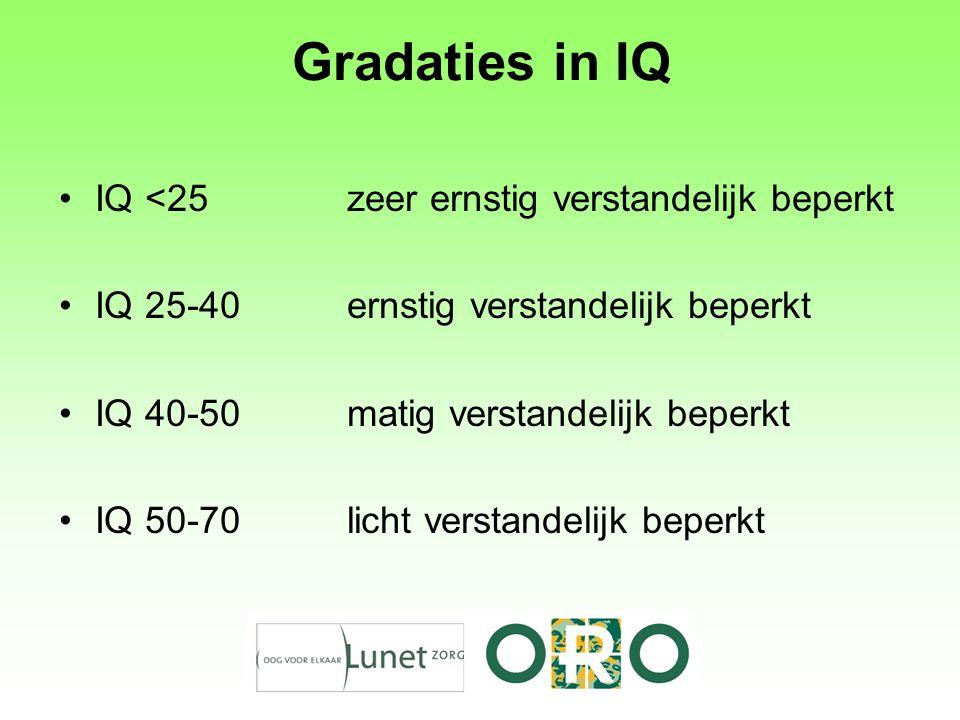 Gradaties in IQ IQ <25zeer ernstig verstandelijk beperkt IQ 25-40ernstig verstandelijk beperkt IQ 40-50matig verstandelijk beperkt IQ 50-70licht verst