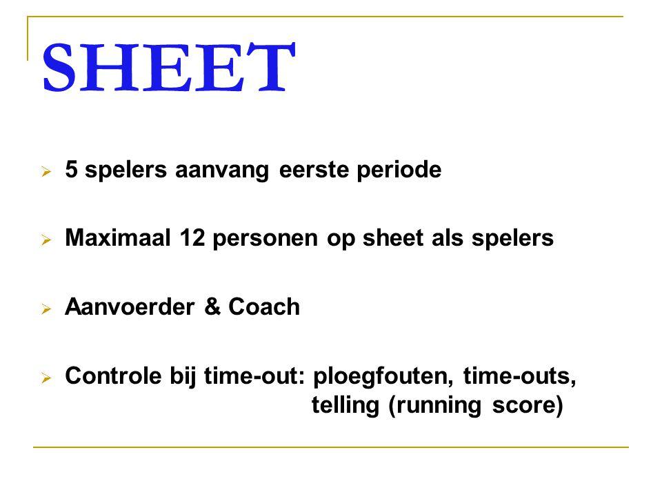 SHEET  5 spelers aanvang eerste periode  Maximaal 12 personen op sheet als spelers  Aanvoerder & Coach  Controle bij time-out: ploegfouten, time-outs, telling (running score)